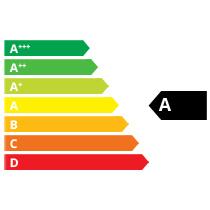 Klasa energetyczna A